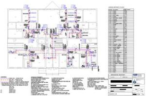 Zdravotechnika- vodoinstalace
